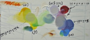 feb15,22,page 4, color mixing